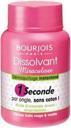 Dissolvant Miraculeux Bourjois